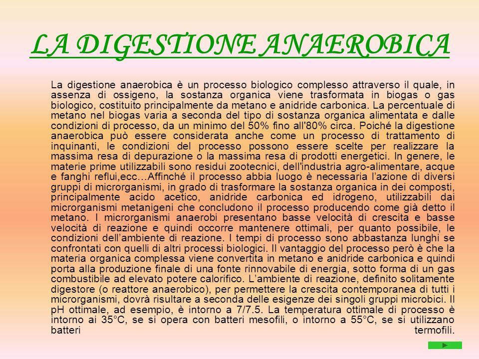 LA DIGESTIONE ANAEROBICA La digestione anaerobica è un processo biologico complesso attraverso il quale, in assenza di ossigeno, la sostanza organica