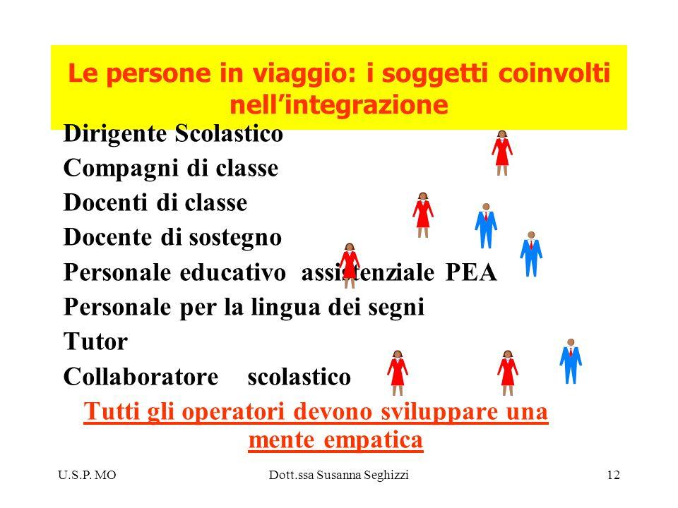 U.S.P. MODott.ssa Susanna Seghizzi12 Le persone in viaggio: i soggetti coinvolti nellintegrazione Dirigente Scolastico Compagni di classe Docenti di c