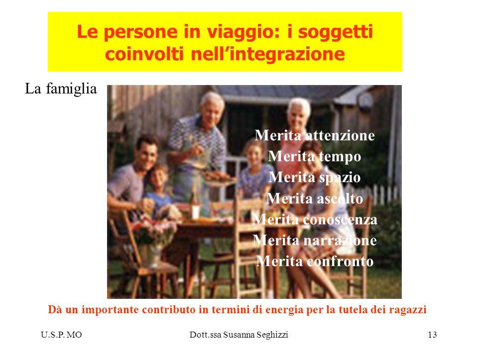 U.S.P. MODott.ssa Susanna Seghizzi13 Le persone in viaggio: i soggetti coinvolti nellintegrazione Merita attenzione Merita tempo Merita spazio Merita