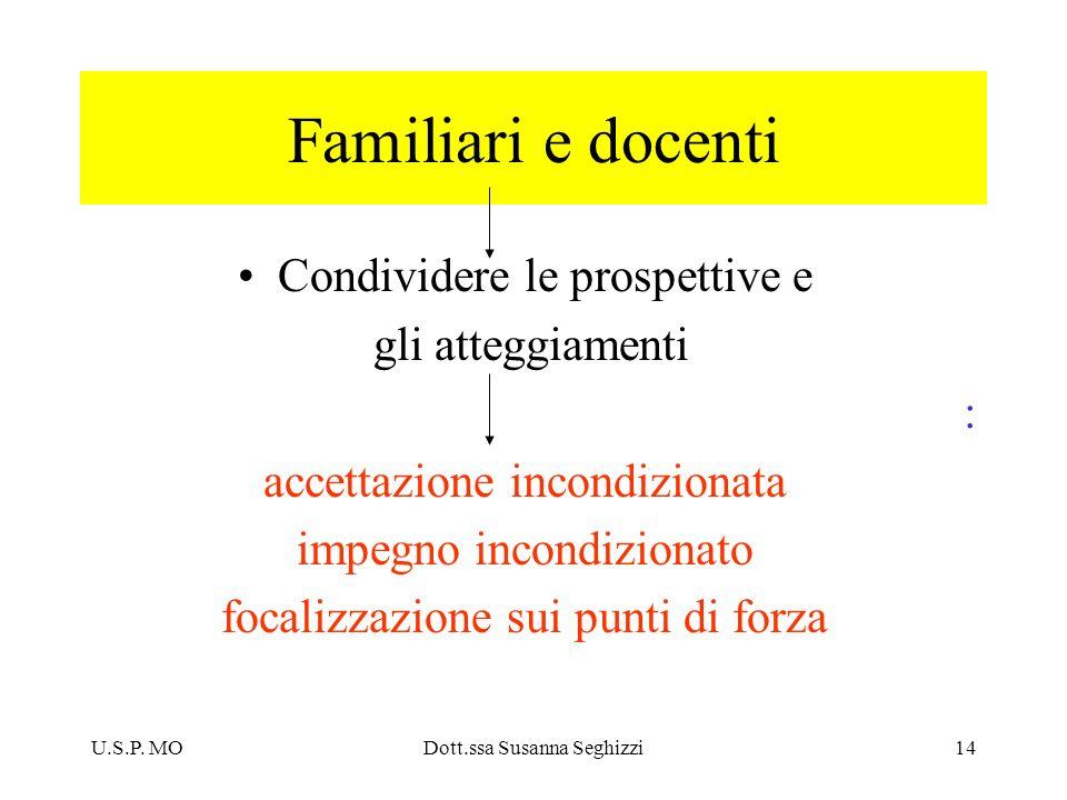 U.S.P. MODott.ssa Susanna Seghizzi14 Familiari e docenti Condividere le prospettive e gli atteggiamenti : accettazione incondizionata impegno incondiz