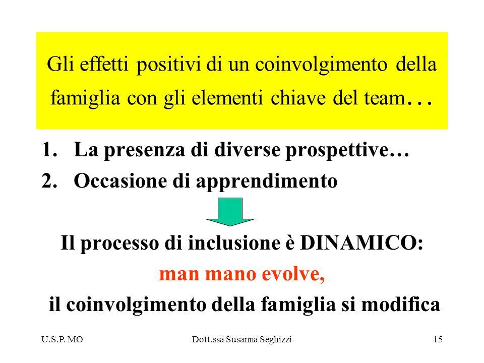 U.S.P. MODott.ssa Susanna Seghizzi15 Gli effetti positivi di un coinvolgimento della famiglia con gli elementi chiave del team … 1.La presenza di dive