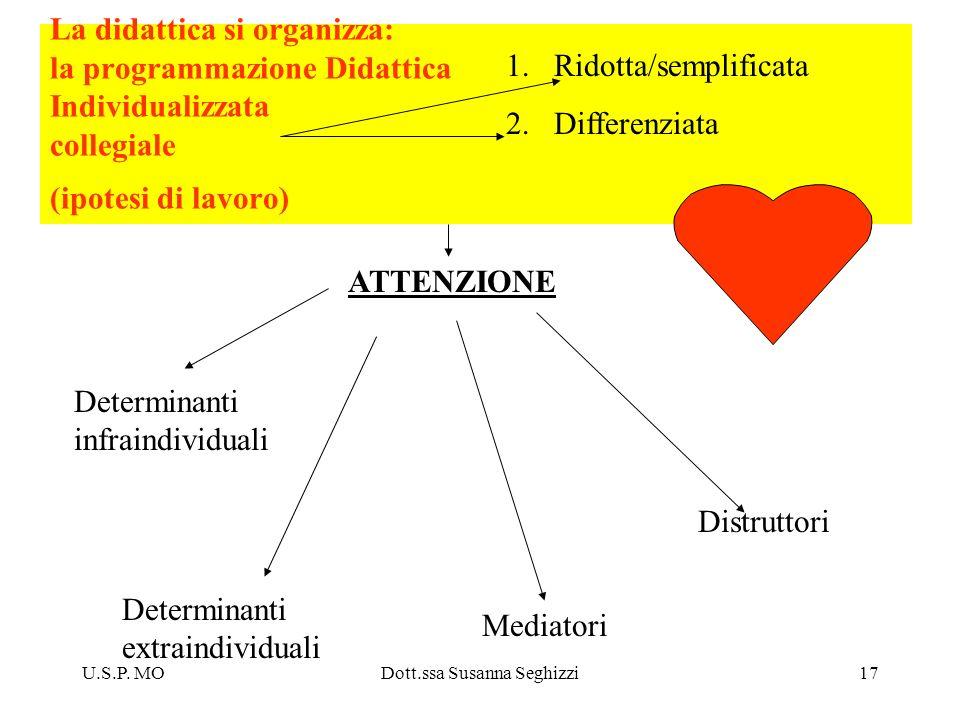 U.S.P. MODott.ssa Susanna Seghizzi17 La didattica si organizza: la programmazione Didattica Individualizzata collegiale (ipotesi di lavoro) Determinan