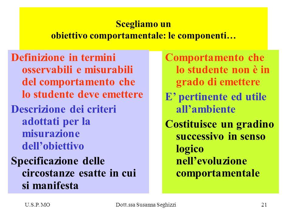 U.S.P. MODott.ssa Susanna Seghizzi21 Scegliamo un obiettivo comportamentale: le componenti… Definizione in termini osservabili e misurabili del compor