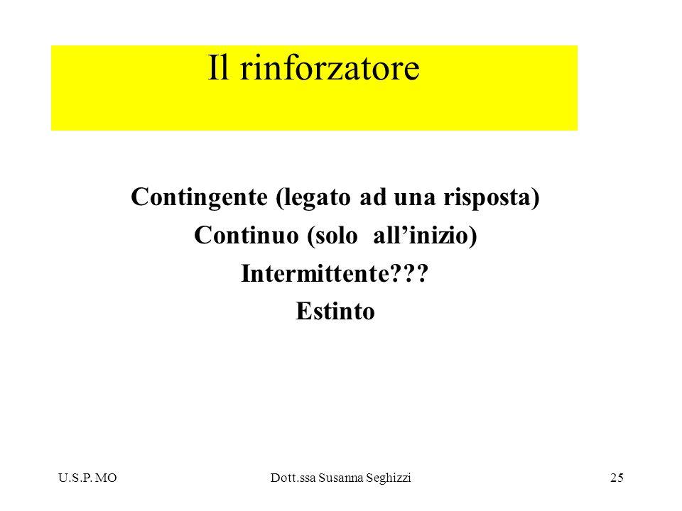 U.S.P. MODott.ssa Susanna Seghizzi25 Il rinforzatore Contingente (legato ad una risposta) Continuo (solo allinizio) Intermittente??? Estinto