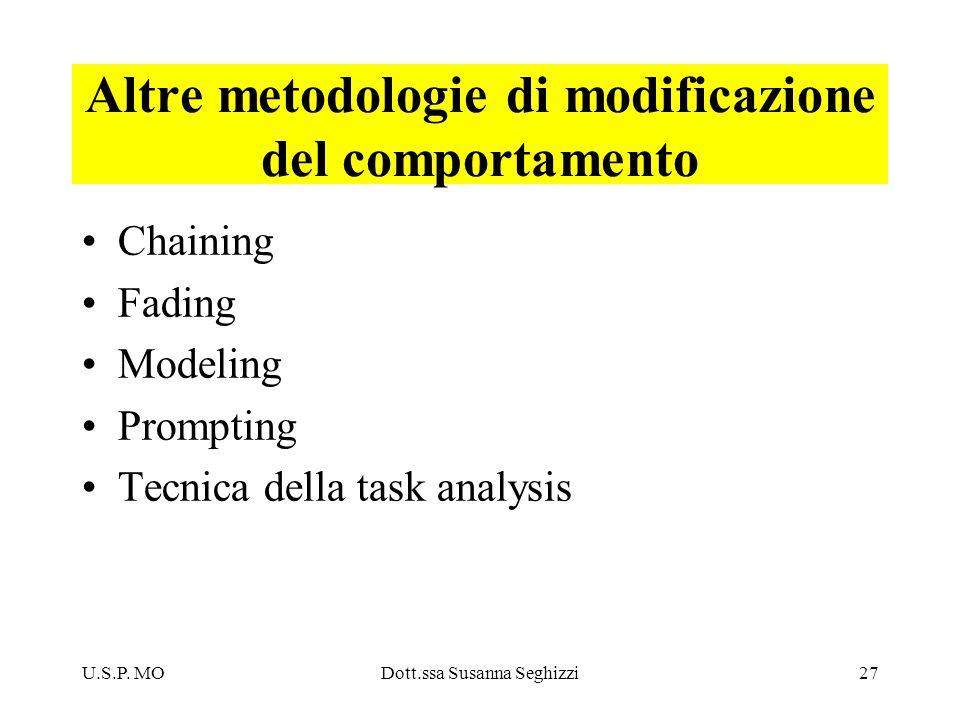 U.S.P. MODott.ssa Susanna Seghizzi27 Altre metodologie di modificazione del comportamento Chaining Fading Modeling Prompting Tecnica della task analys