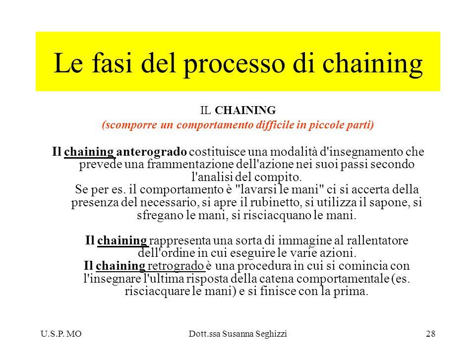 U.S.P. MODott.ssa Susanna Seghizzi28 Le fasi del processo di chaining IL CHAINING (scomporre un comportamento difficile in piccole parti) Il chaining