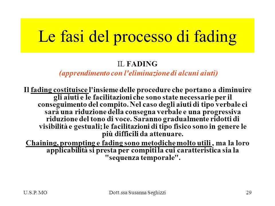 U.S.P. MODott.ssa Susanna Seghizzi29 Le fasi del processo di fading IL FADING (apprendimento con l'eliminazione di alcuni aiuti) Il fading costituisce