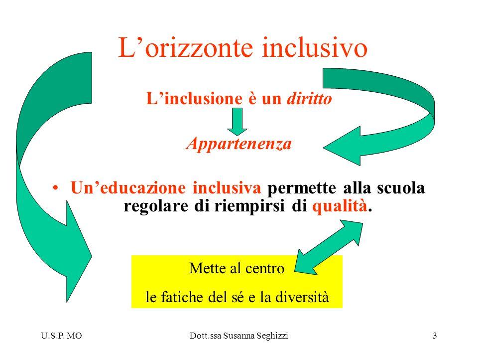 U.S.P. MODott.ssa Susanna Seghizzi3 Lorizzonte inclusivo Linclusione è un diritto Appartenenza Uneducazione inclusiva permette alla scuola regolare di