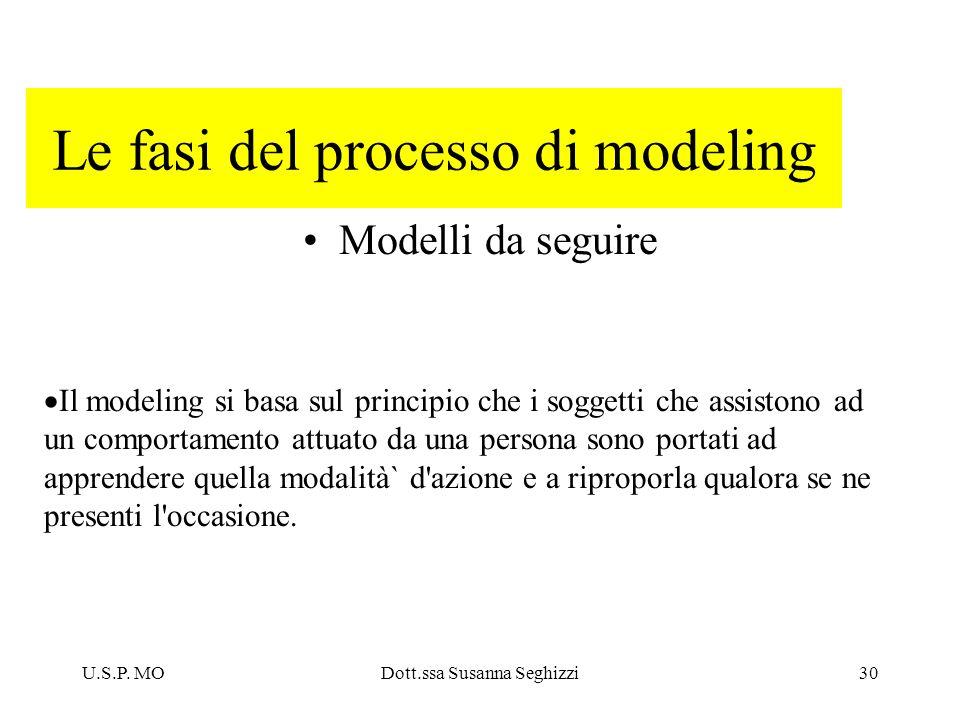 U.S.P. MODott.ssa Susanna Seghizzi30 Le fasi del processo di modeling Modelli da seguire Il modeling si basa sul principio che i soggetti che assiston