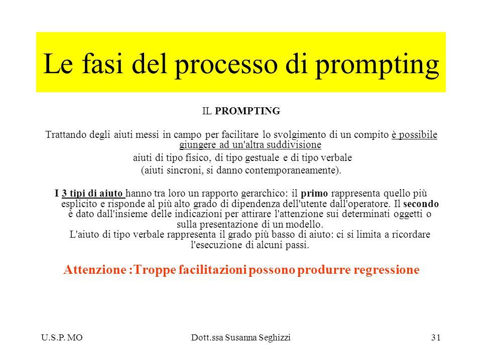 U.S.P. MODott.ssa Susanna Seghizzi31 Le fasi del processo di prompting IL PROMPTING Trattando degli aiuti messi in campo per facilitare lo svolgimento