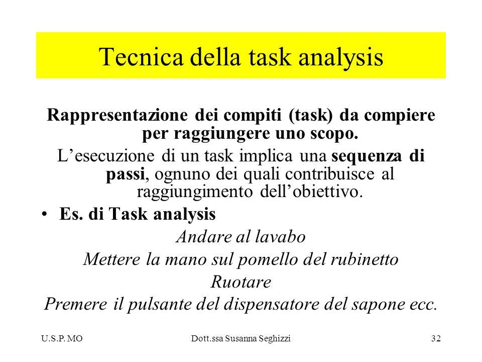 U.S.P. MODott.ssa Susanna Seghizzi32 Tecnica della task analysis Rappresentazione dei compiti (task) da compiere per raggiungere uno scopo. Lesecuzion