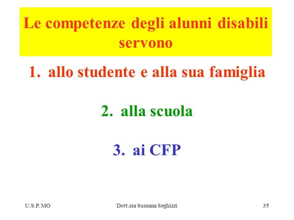 U.S.P. MODott.ssa Susanna Seghizzi35 1.allo studente e alla sua famiglia 2.alla scuola 3.ai CFP Le competenze degli alunni disabili servono