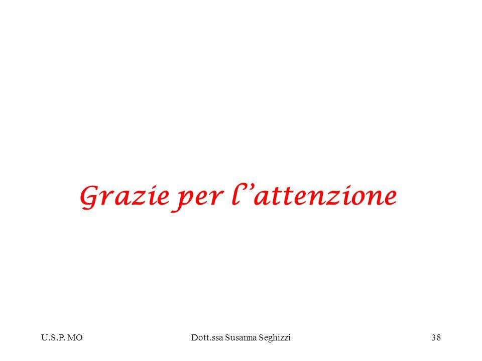 U.S.P. MODott.ssa Susanna Seghizzi38 Grazie per lattenzione