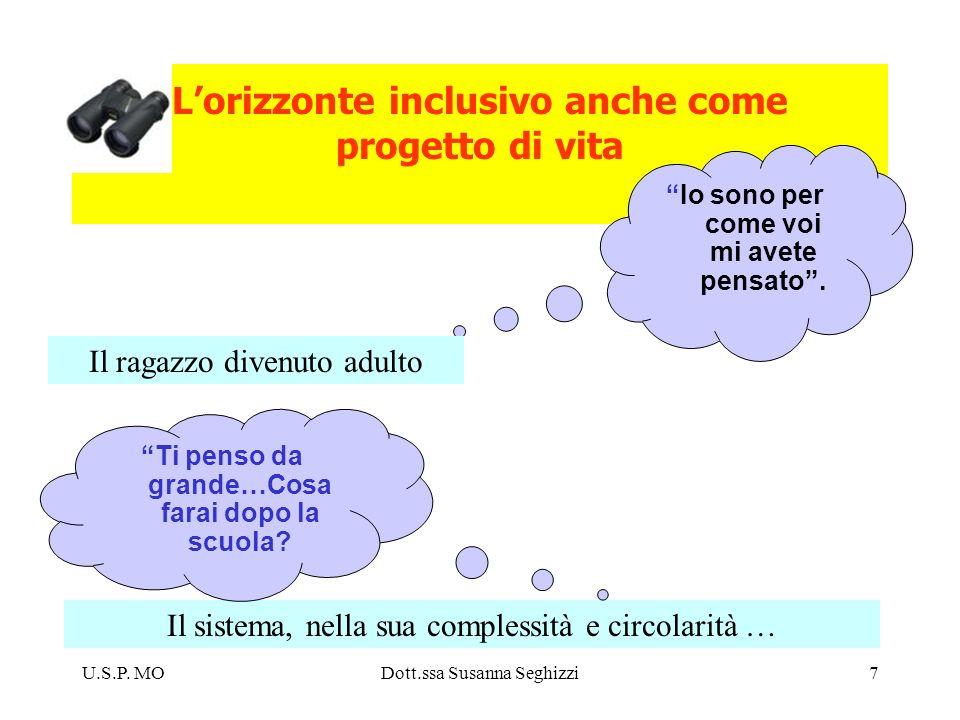 U.S.P. MODott.ssa Susanna Seghizzi7 Lorizzonte inclusivo anche come progetto di vita Io sono per come voi mi avete pensato. Il sistema, nella sua comp