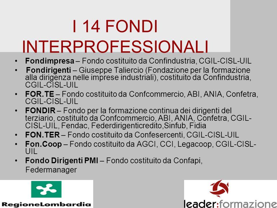 Fondimpresa – Fondo costituito da Confindustria, CGIL-CISL-UIL Fondirigenti – Giuseppe Taliercio (Fondazione per la formazione alla dirigenza nelle im