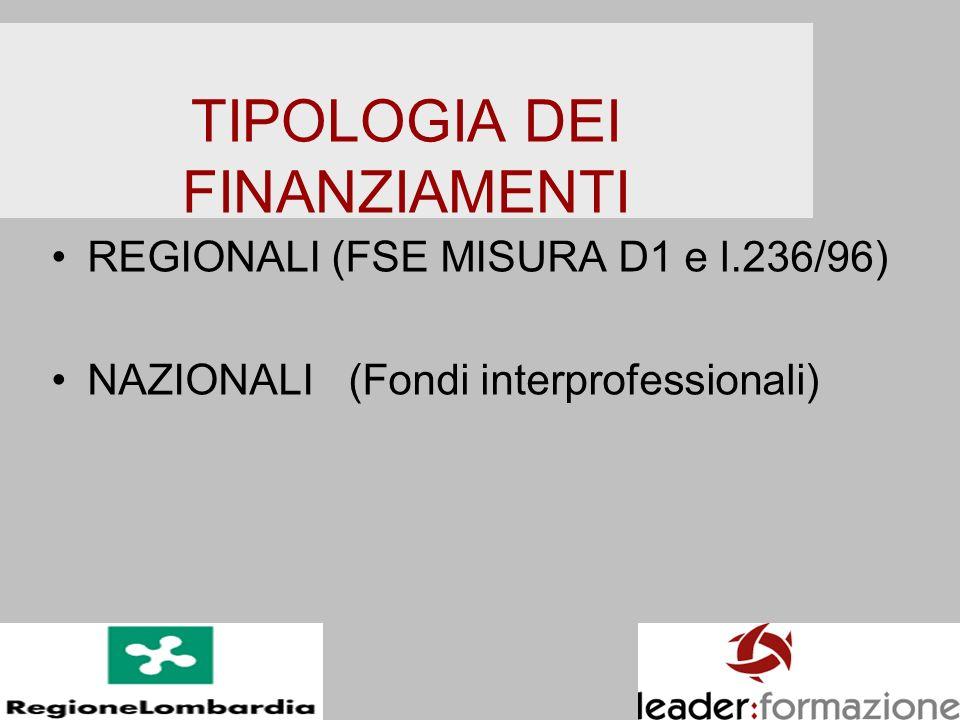 TIPOLOGIA DEI FINANZIAMENTI REGIONALI (FSE MISURA D1 e l.236/96) NAZIONALI (Fondi interprofessionali)