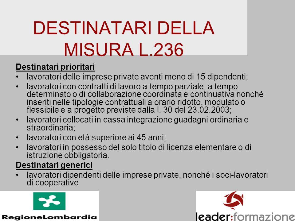 DESTINATARI DELLA MISURA L.236 Destinatari prioritari lavoratori delle imprese private aventi meno di 15 dipendenti; lavoratori con contratti di lavor