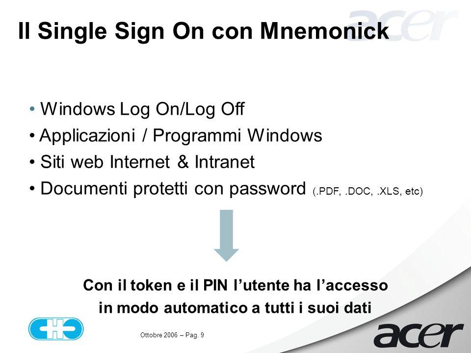 Ottobre 2006 – Pag. 20 Scheda Tecnica Token Mnemonick Office