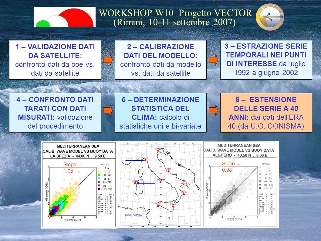 WORKSHOP W10 Progetto VECTOR (Rimini, 10-11 settembre 2007) 1 – VALIDAZIONE DATI DA SATELLITE: confronto dati da boe vs. dati da satellite 2 – CALIBRA