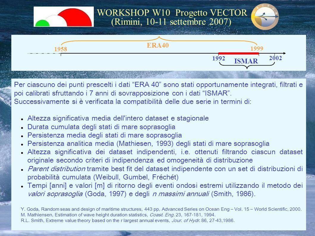 WORKSHOP W10 Progetto VECTOR (Rimini, 10-11 settembre 2007) Per ciascuno dei punti prescelti i dati ERA 40 sono stati opportunamente integrati, filtra