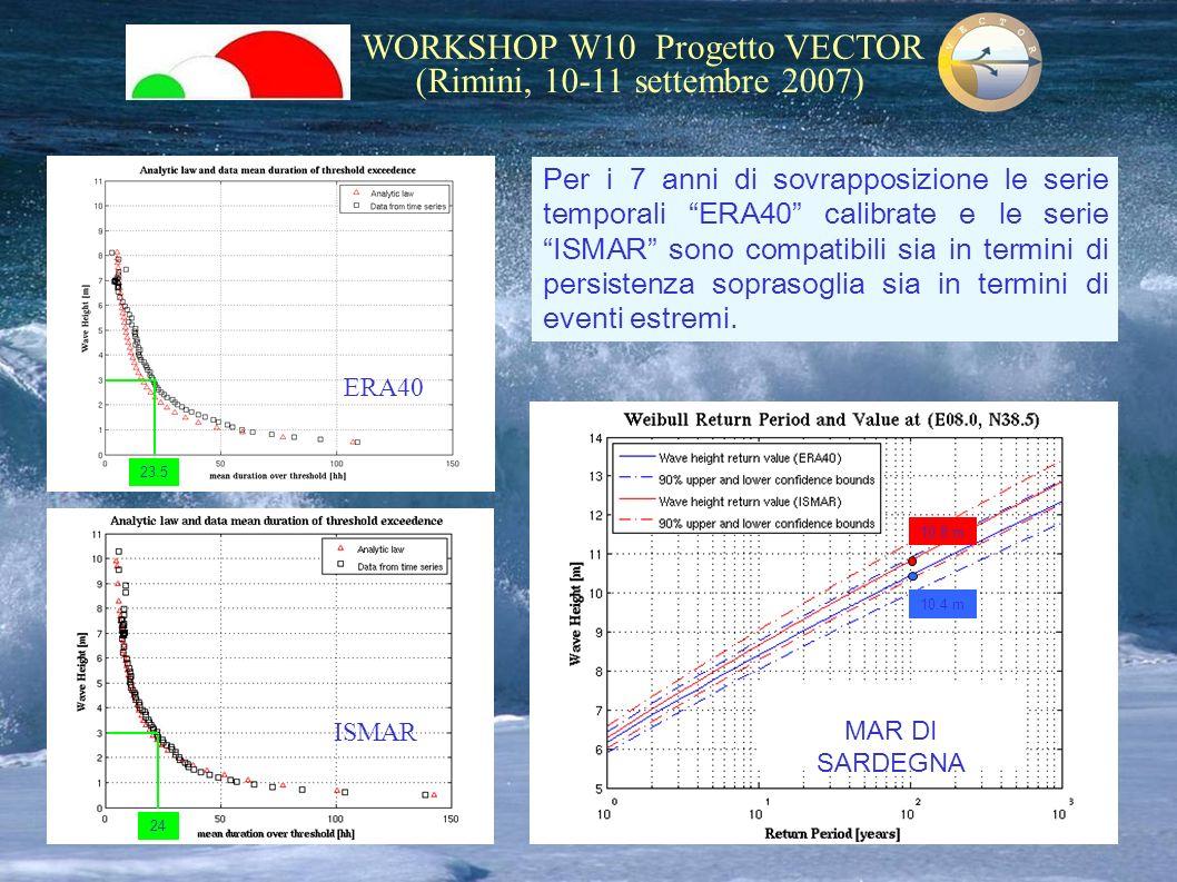WORKSHOP W10 Progetto VECTOR (Rimini, 10-11 settembre 2007) ISMAR 24 ERA40 23.5 Per i 7 anni di sovrapposizione le serie temporali ERA40 calibrate e l