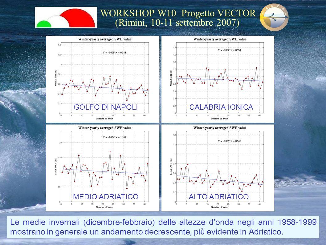 WORKSHOP W10 Progetto VECTOR (Rimini, 10-11 settembre 2007) GOLFO DI NAPOLI ALTO ADRIATICO MEDIO ADRIATICO CALABRIA IONICA Le medie invernali (dicembr