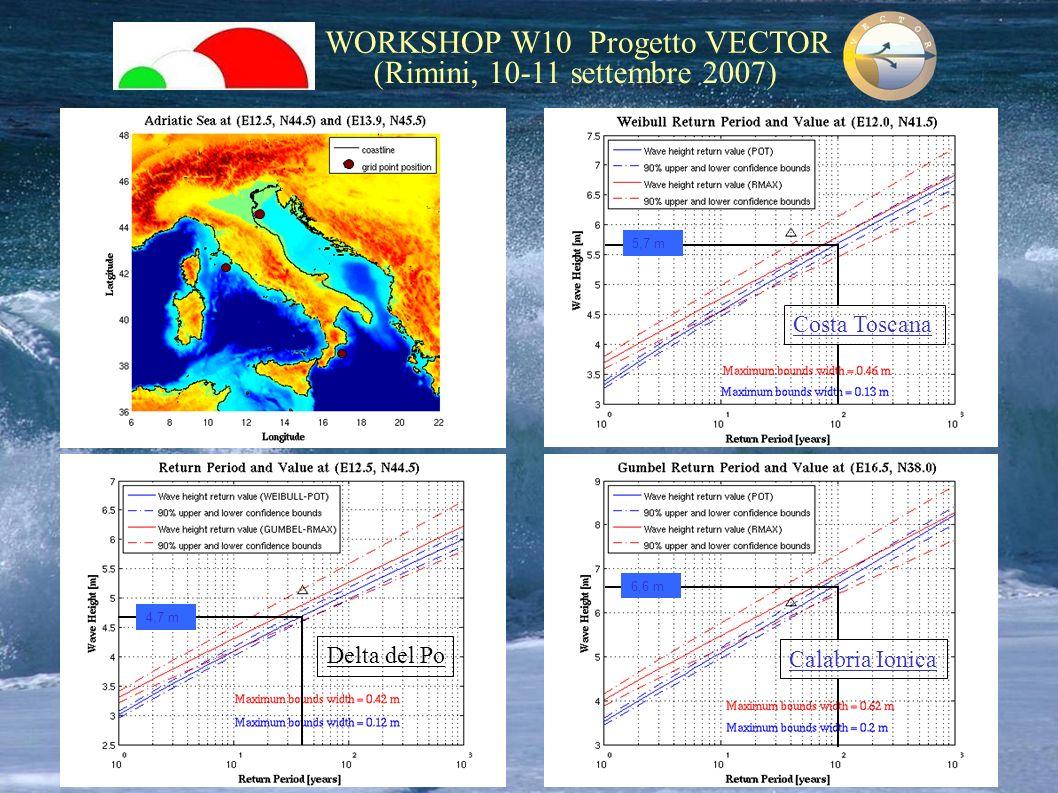 WORKSHOP W10 Progetto VECTOR (Rimini, 10-11 settembre 2007) Costa Toscana 5,7 m Delta del Po 4,7 m Calabria Ionica 6,6 m