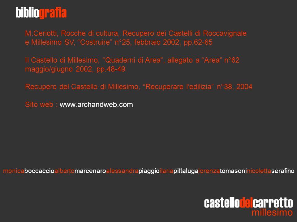 M.Ceriotti, Rocche di cultura, Recupero dei Castelli di Roccavignale e Millesimo SV, Costruire n°25, febbraio 2002, pp.62-65 Il Castello di Millesimo,