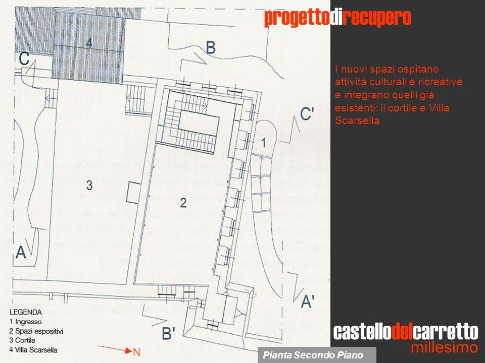 Pianta Secondo Piano I nuovi spazi ospitano attività culturali e ricreative e integrano quelli già esistenti: il cortile e Villa Scarsella castellodel
