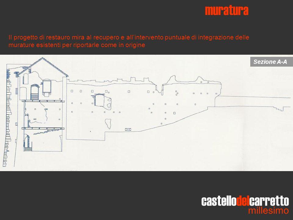Sezione A-A castellodelcarretto millesimo muratura Il progetto di restauro mira al recupero e allintervento puntuale di integrazione delle murature es