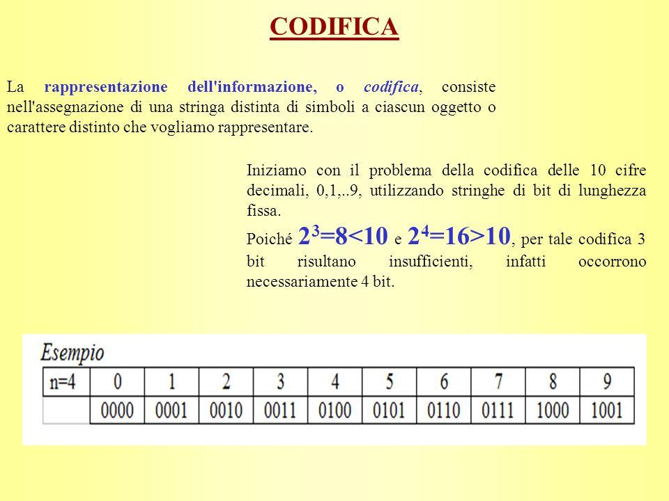 CODIFICA La rappresentazione dell'informazione, o codifica, consiste nell'assegnazione di una stringa distinta di simboli a ciascun oggetto o caratter