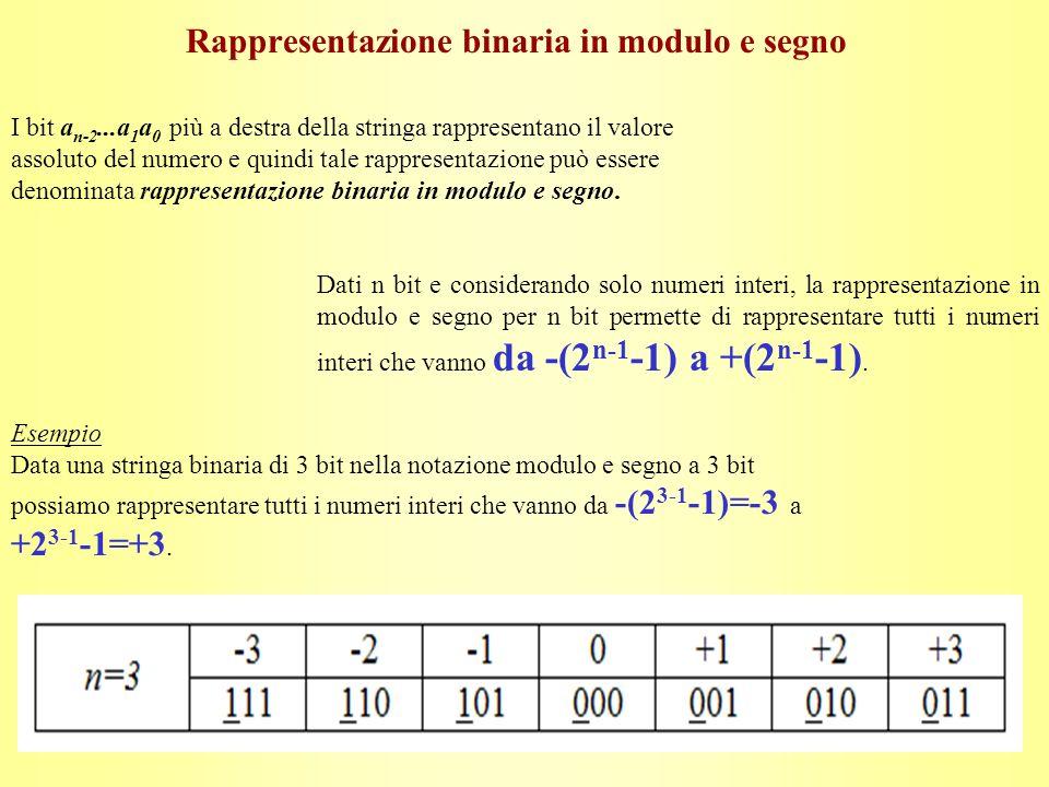 Rappresentazione binaria in modulo e segno I bit a n-2...a 1 a 0 più a destra della stringa rappresentano il valore assoluto del numero e quindi tale rappresentazione può essere denominata rappresentazione binaria in modulo e segno.