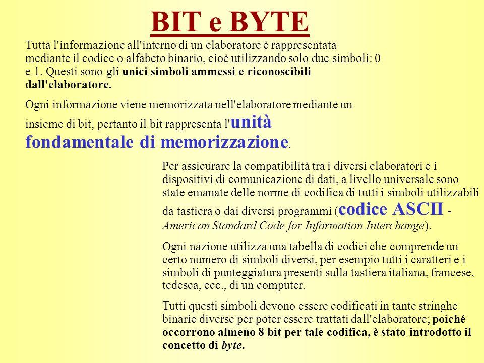 BIT e BYTE Tutta l'informazione all'interno di un elaboratore è rappresentata mediante il codice o alfabeto binario, cioè utilizzando solo due simboli