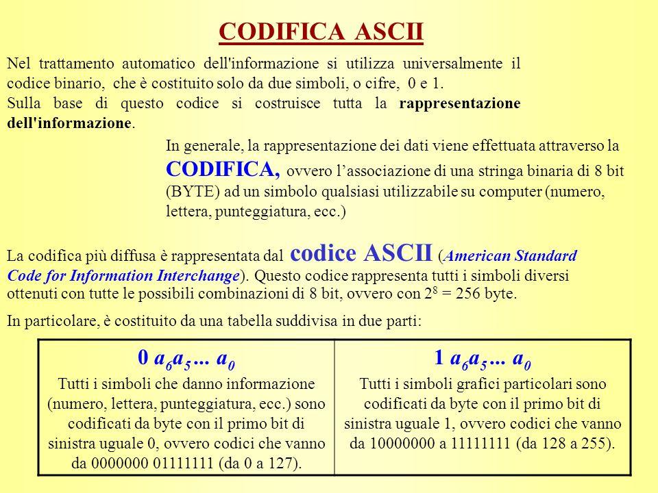 CODIFICA ASCII Nel trattamento automatico dell informazione si utilizza universalmente il codice binario, che è costituito solo da due simboli, o cifre, 0 e 1.
