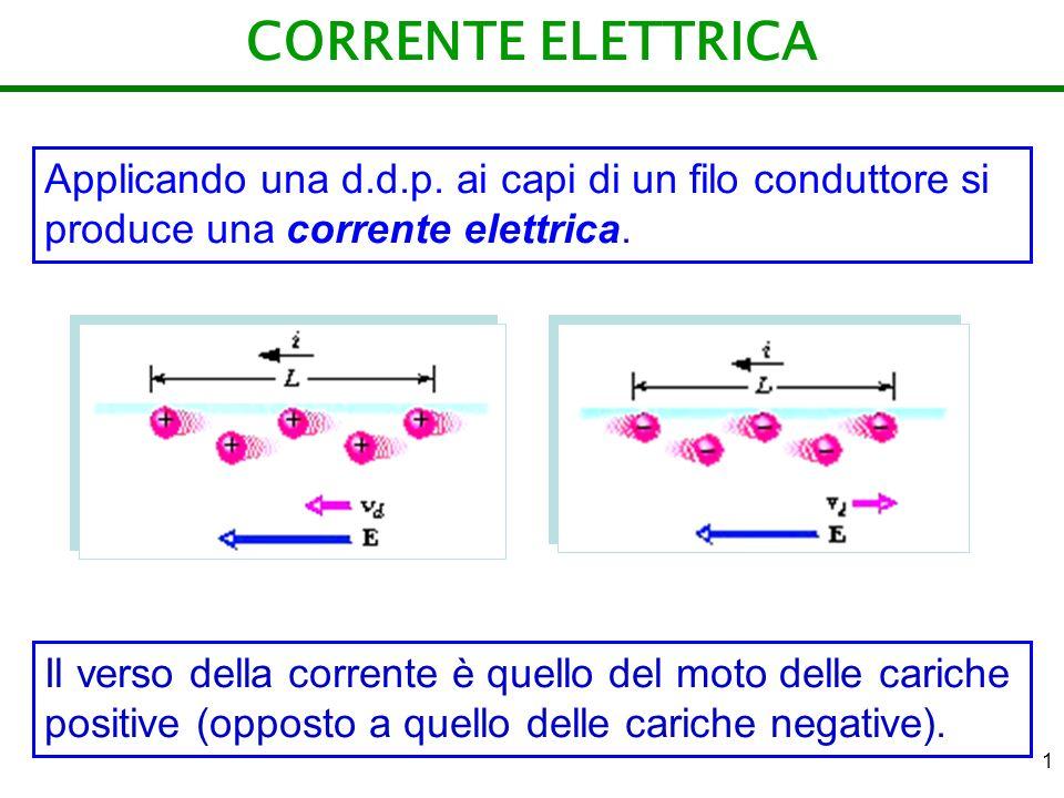 1 CORRENTE ELETTRICA Applicando una d.d.p. ai capi di un filo conduttore si produce una corrente elettrica. Il verso della corrente è quello del moto