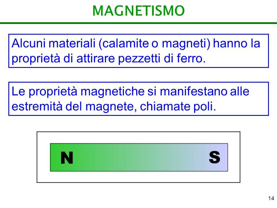 14 MAGNETISMO Alcuni materiali (calamite o magneti) hanno la proprietà di attirare pezzetti di ferro. Le proprietà magnetiche si manifestano alle estr