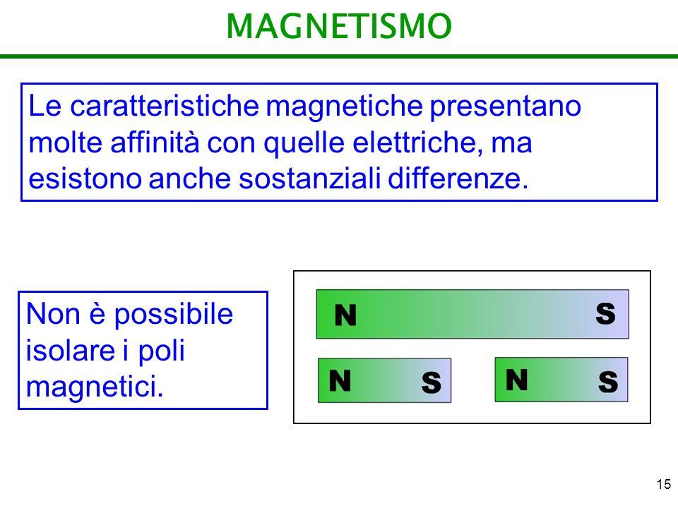 15 MAGNETISMO Le caratteristiche magnetiche presentano molte affinità con quelle elettriche, ma esistono anche sostanziali differenze. Non è possibile
