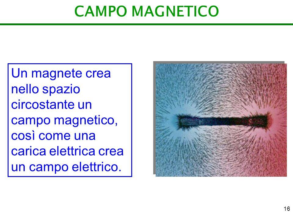 16 CAMPO MAGNETICO Un magnete crea nello spazio circostante un campo magnetico, così come una carica elettrica crea un campo elettrico.