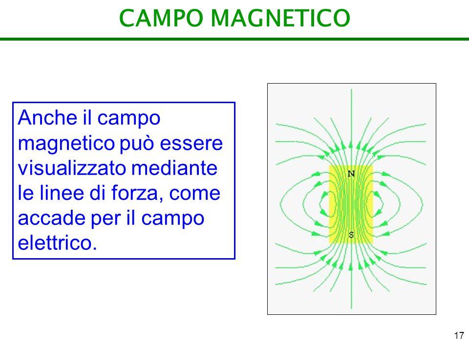17 CAMPO MAGNETICO Anche il campo magnetico può essere visualizzato mediante le linee di forza, come accade per il campo elettrico.