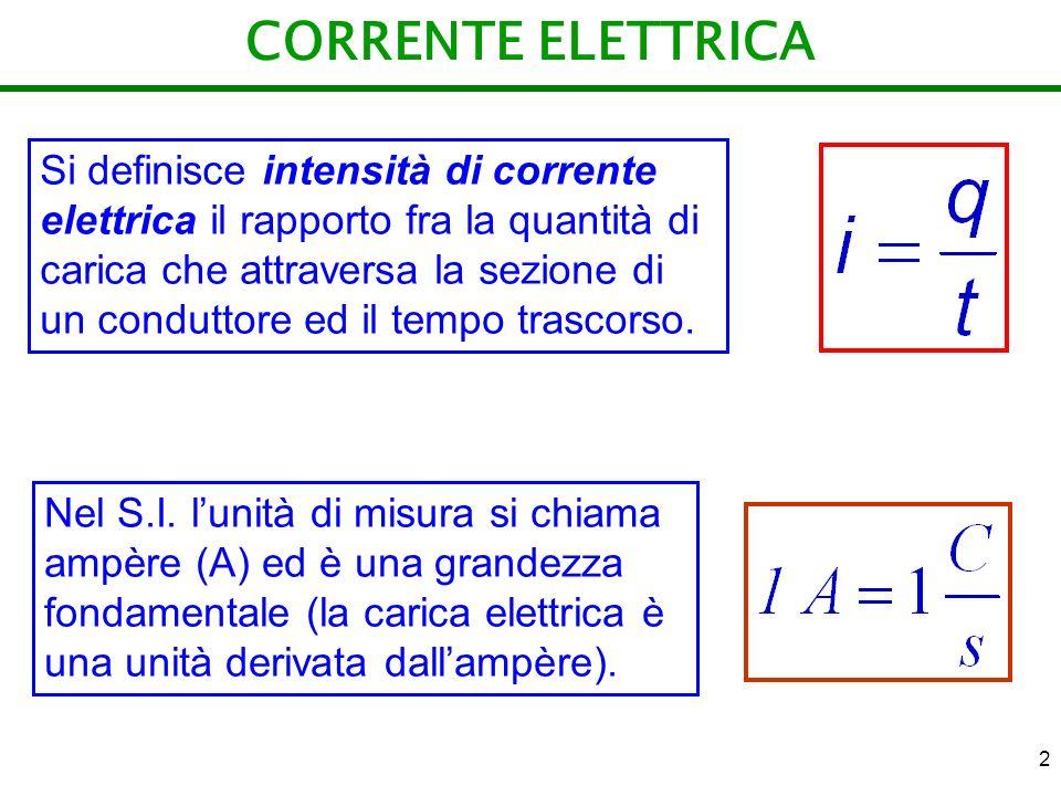 2 CORRENTE ELETTRICA Si definisce intensità di corrente elettrica il rapporto fra la quantità di carica che attraversa la sezione di un conduttore ed
