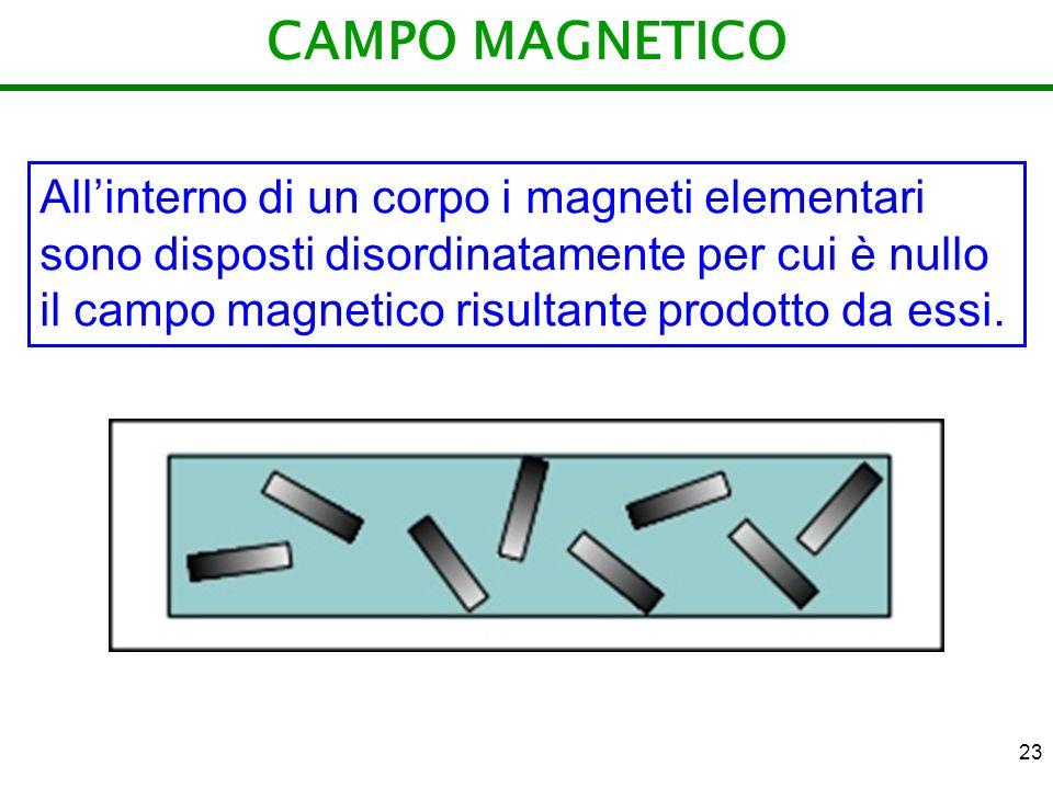 23 CAMPO MAGNETICO Allinterno di un corpo i magneti elementari sono disposti disordinatamente per cui è nullo il campo magnetico risultante prodotto d