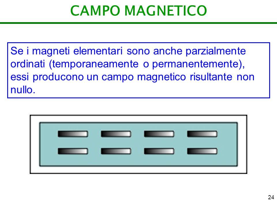 24 CAMPO MAGNETICO Se i magneti elementari sono anche parzialmente ordinati (temporaneamente o permanentemente), essi producono un campo magnetico ris