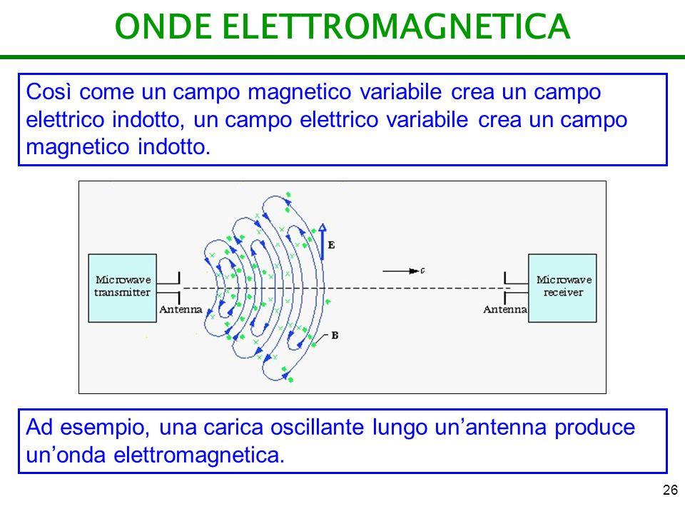 26 ONDE ELETTROMAGNETICA Così come un campo magnetico variabile crea un campo elettrico indotto, un campo elettrico variabile crea un campo magnetico