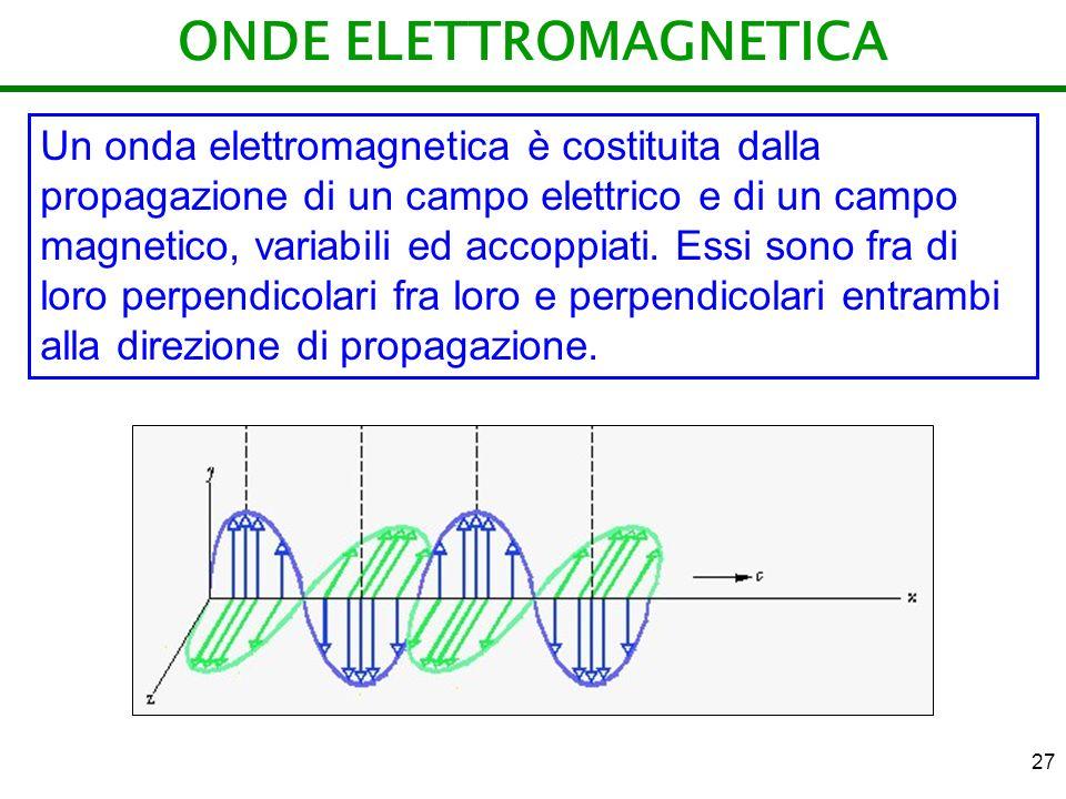 27 ONDE ELETTROMAGNETICA Un onda elettromagnetica è costituita dalla propagazione di un campo elettrico e di un campo magnetico, variabili ed accoppia