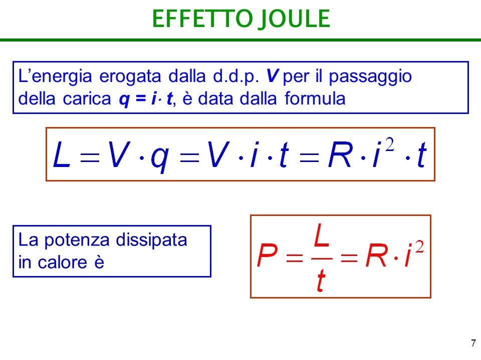 7 EFFETTO JOULE La potenza dissipata in calore è Lenergia erogata dalla d.d.p. V per il passaggio della carica q = i t, è data dalla formula
