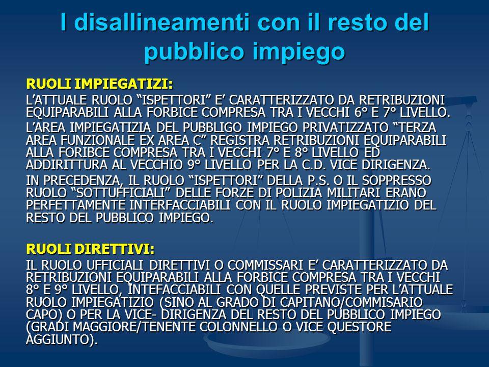 Gli obiettivi del Riordino 1)EQUIPARARE I MODELLI DI CARRIERA DEL COMPARTO SICUREZZA E DIFESA A QUELLI DEL RESTO DEL PUBBLICO IMPIEGO.