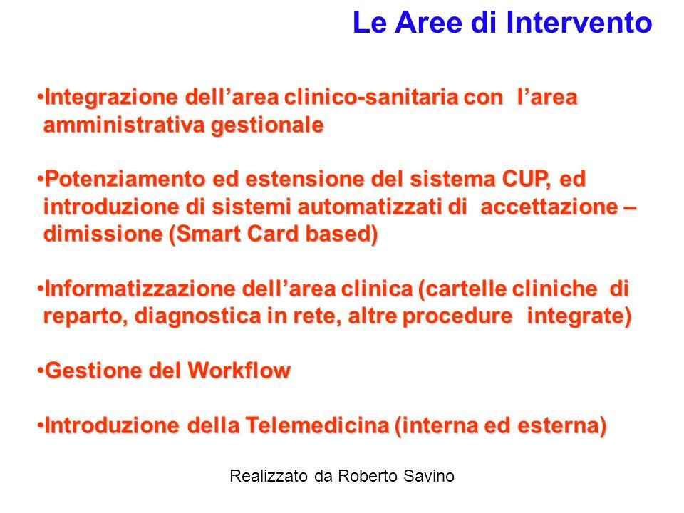 Realizzato da Roberto Savino Architettura Innovativa Laboratori analisi Radiologie Ambulatori Reparti Degenza Reparti Pronto Soccorso STORIA CLINICA M