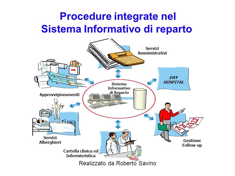 Realizzato da Roberto Savino Le Aree di Intervento Integrazione dellarea clinico-sanitaria con lareaIntegrazione dellarea clinico-sanitaria con larea