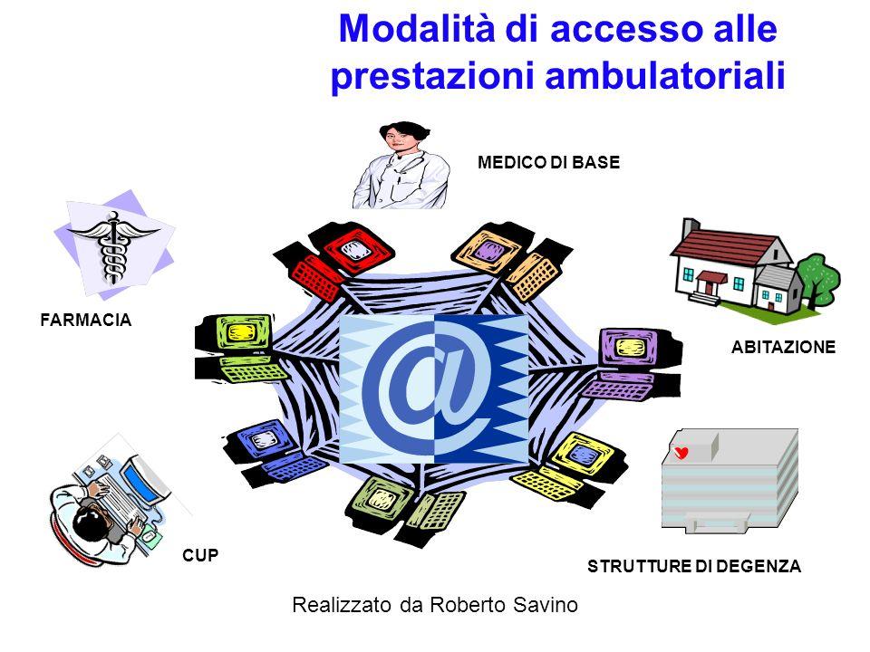 Realizzato da Roberto Savino Diario Clinico Dati di cartella clinica Referti specialistici e Diagnostica in rete PC del reparto Medici di altri repart