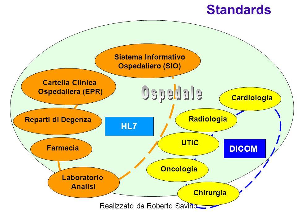 Realizzato da Roberto Savino Medico & Manager Medicina generale e territoriale Ambulatori Ospedale Gestione Controllo Decisioni Area amministrativa e